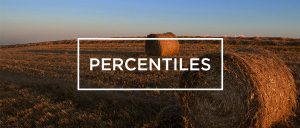 Percentiles with a background image of hay bales