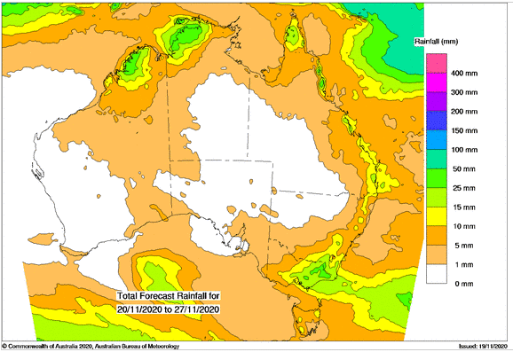 BOM weather chart