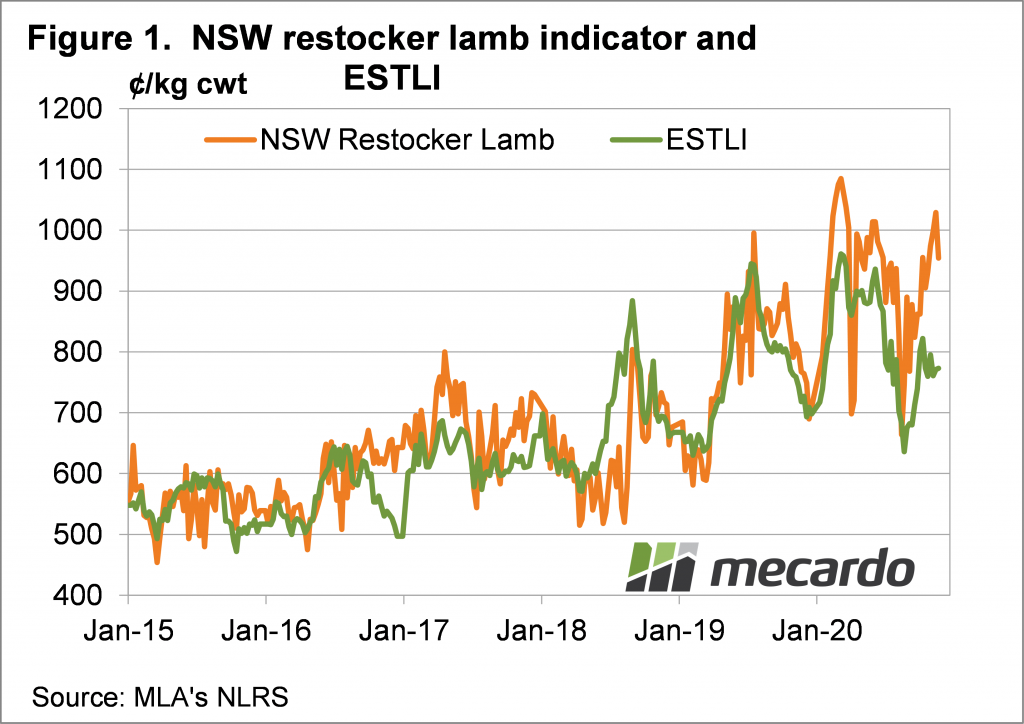 NSW restocker lamb indicator & ESTLI