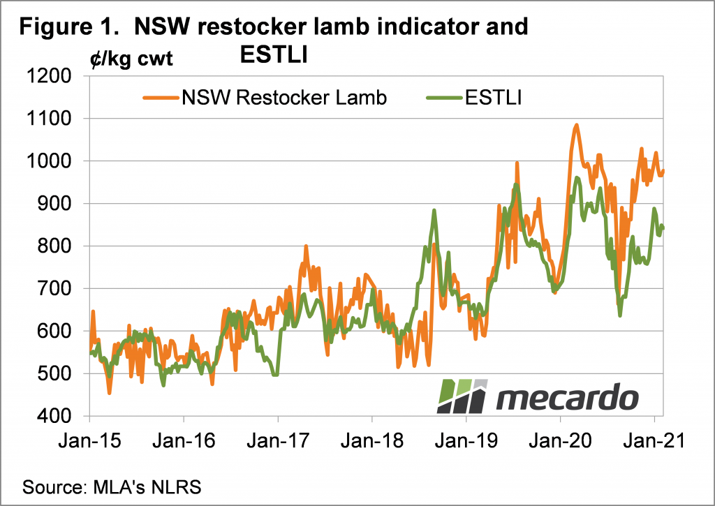 NSW restocker lamb indicator and ESTLI
