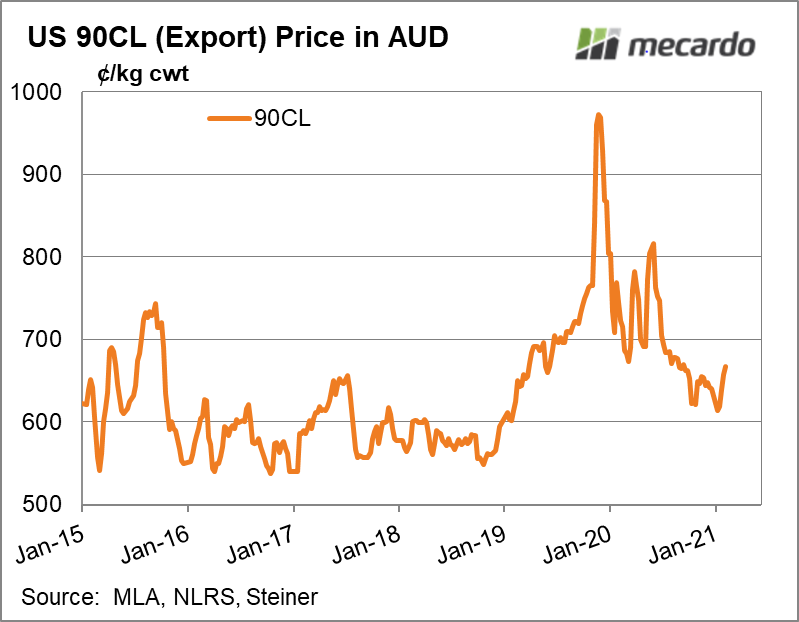 US 90CL (export price in AUD)