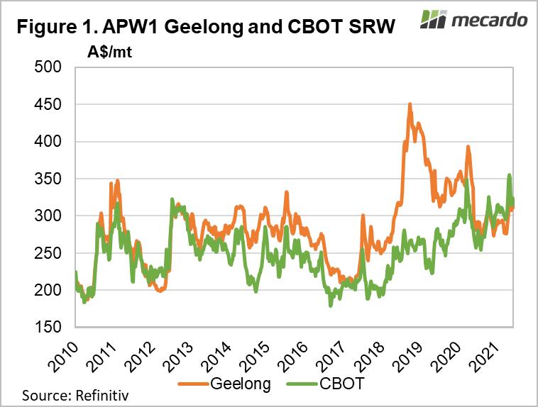 APW1 Geelong & CBOT SRW
